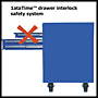Drawer Interlock Safety System